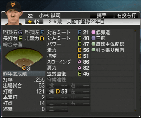 小林誠司 プロ野球 スピリッツ2015 ver1.10