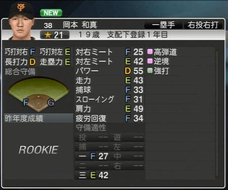 岡本和真 プロ野球スピリッツ2015 ver1.10