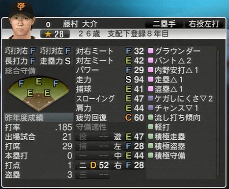 藤村大介 プロ野球スピリッツ2015 ver1.10