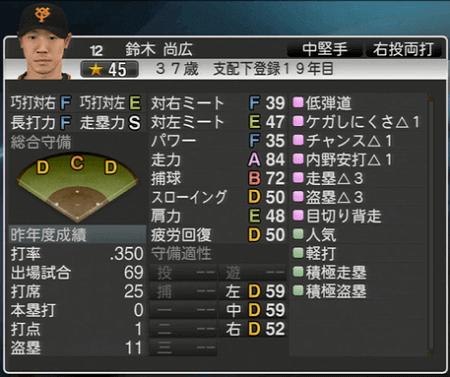 鈴木尚広  プロ野球スピリッツ2015 ver1.10
