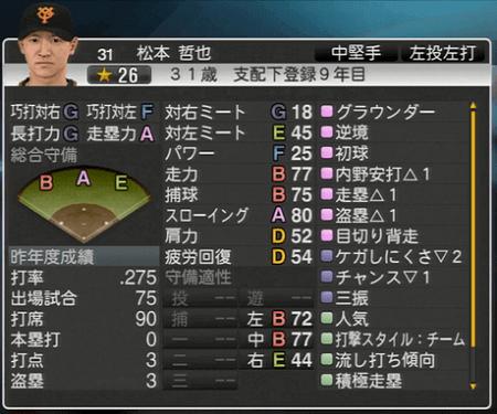 松本哲也 プロ野球スピリッツ2015 ver1.10