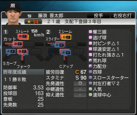 藤浪晋太郎 プロ野球スピリッツ2015 ver1.10