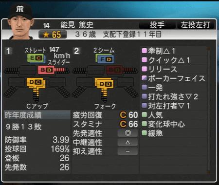 能見篤史 プロ野球スピリッツ2015 ver1.10