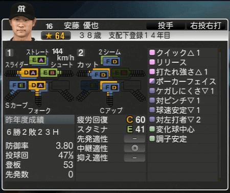 安藤優也 プロ野球スピリッツ2015 ver1.10