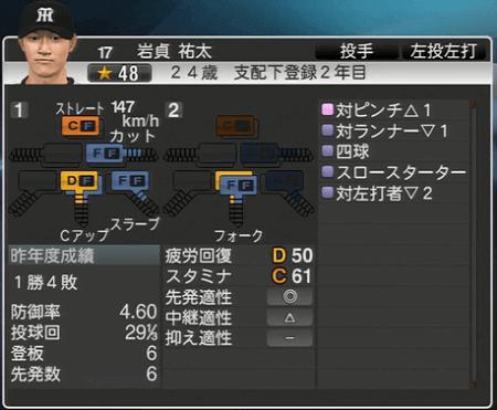 岩貞祐太 プロ野球スピリッツ2015 ver1.10