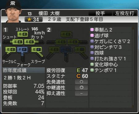 榎田大樹 プロ野球スピリッツ2015 ver1.10