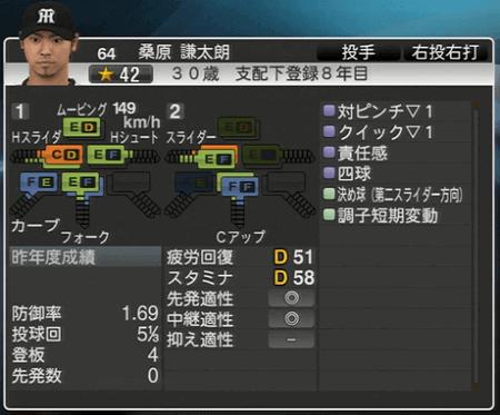 桑原謙太郎 プロ野球スピリッツ2015 ver1.10