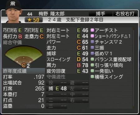 梅野隆太郎 プロ野球スピリッツ2015 ver1.10