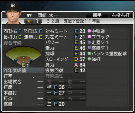 岡崎太一 プロ野球スピリッツ2015 ver1.10