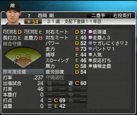 西岡剛 プロ野球スピリッツ2015 ver1.10