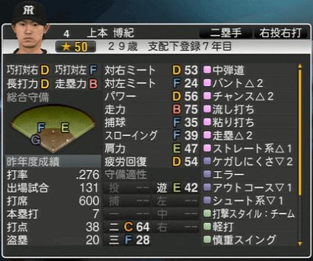 上本博紀 プロ野球スピリッツ2015 ver1.10