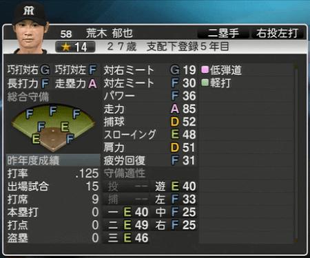 荒木郁也 プロ野球スピリッツ2015 ver1.10
