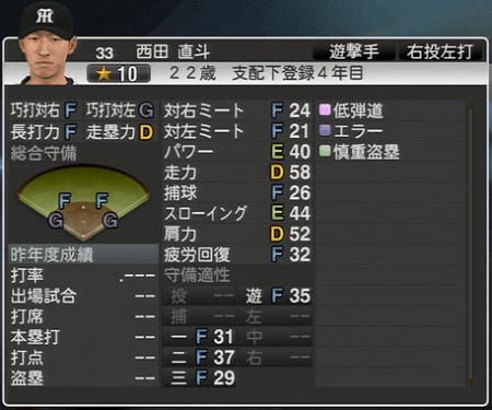 西田直斗 プロ野球スピリッツ2015 ver1.10