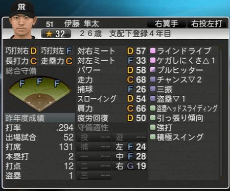 伊藤隼太 プロ野球スピリッツ2015 ver1.10