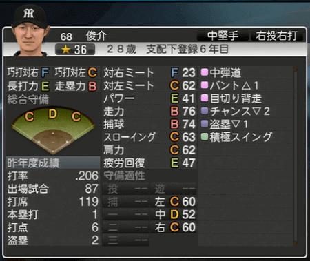 俊介 プロ野球スピリッツ2015 ver1.10