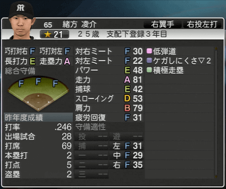 緒方凌介 プロ野球スピリッツ2015 ver1.10