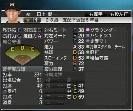 田上健一 プロ野球スピリッツ2015 ver1.10