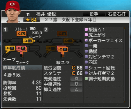 福井優也 プロ野球スピリッツ2015 ver1.10
