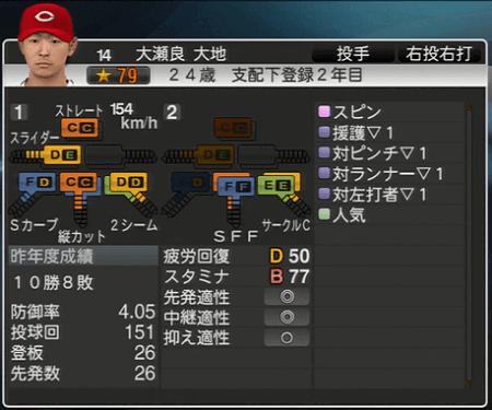 大瀬良大地 プロ野球スピリッツ2015 ver1.10