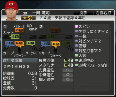 一岡龍司 プロ野球スピリッツ2015 ver1.10