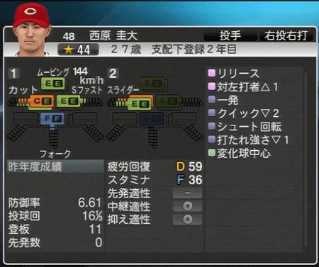 西原圭太 プロ野球スピリッツ2015 ver1.10