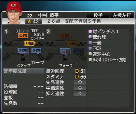 中村恭平 プロ野球スピリッツ2015 ver1.10