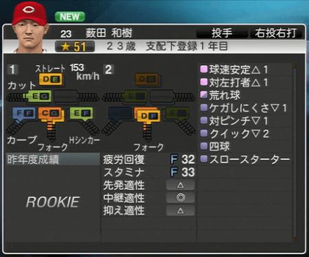 薮田和樹 プロ野球スピリッツ2015 ver1.10