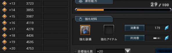 ダクパニアーマー+20
