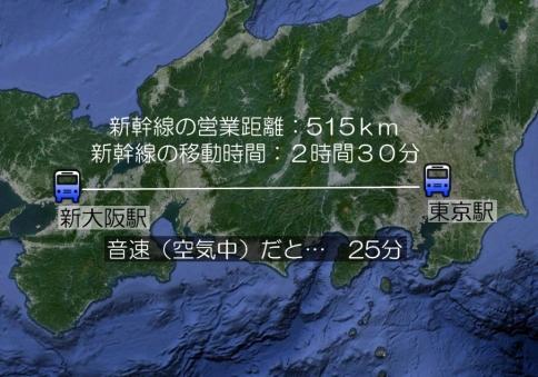 東京・大阪の距離