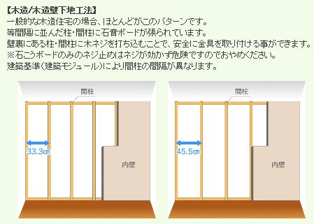 木造壁下地工法