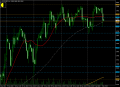jp225-dec15-h4-trading-point-of.png