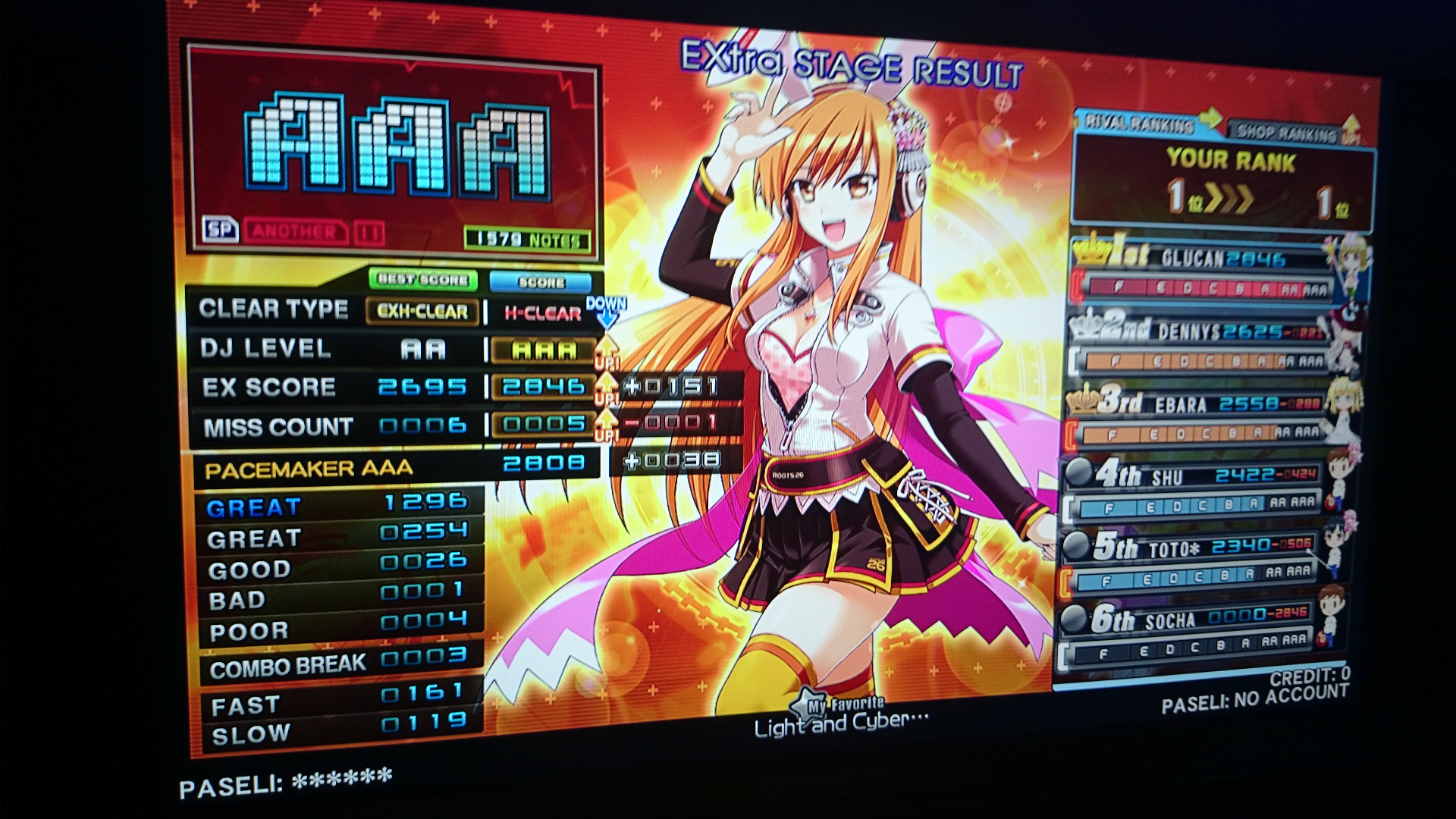 Light and Cyber鳥