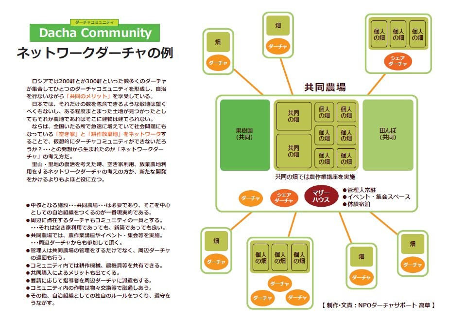 networkdarcha.jpg