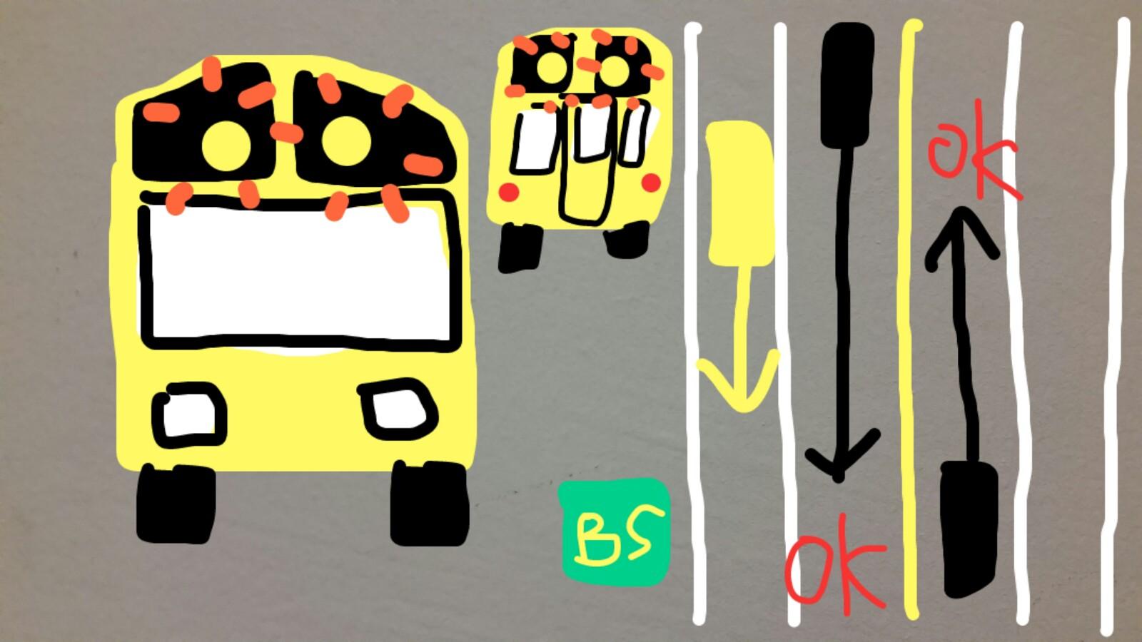 アメリカグアムスクールバス黄色ランプ解説