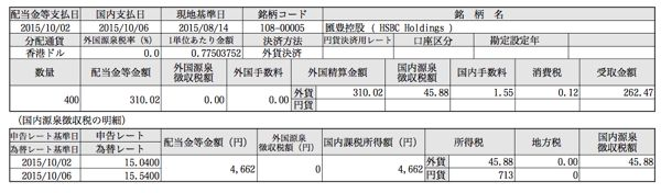 HSBC 配当金