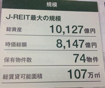 日本ビルファンド 総資産は1兆円の世界へ