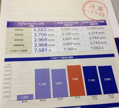 日本リート投資法人 分配金の推移