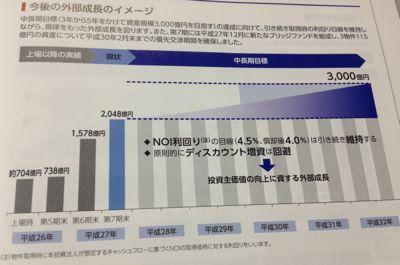 日本リート投資法人 順調に拡大中です
