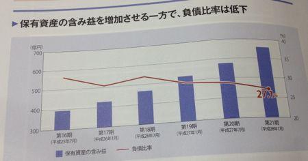 日本ロジスティクスファンド 堅実な投資方針