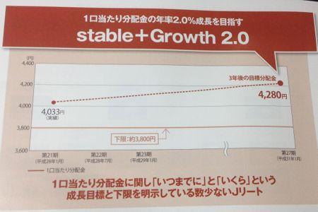 日本ロジスティクスファンド 分配金の目標について
