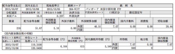 VCIT分配金