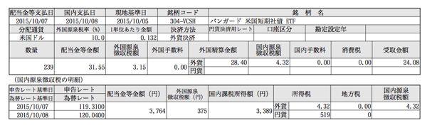 VCSH分配金