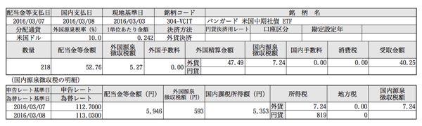 VCIT配当金 2016年3月