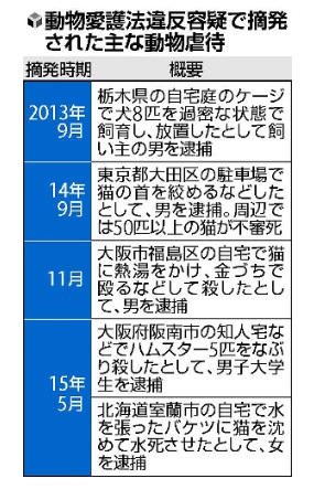 yomiuri20151127.jpg