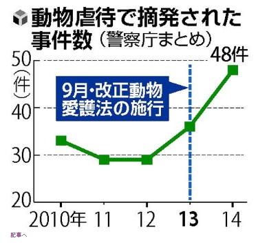 yomiuri201511272.jpg