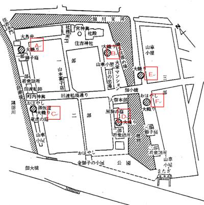 佃祭礼地図と大幟りの位置