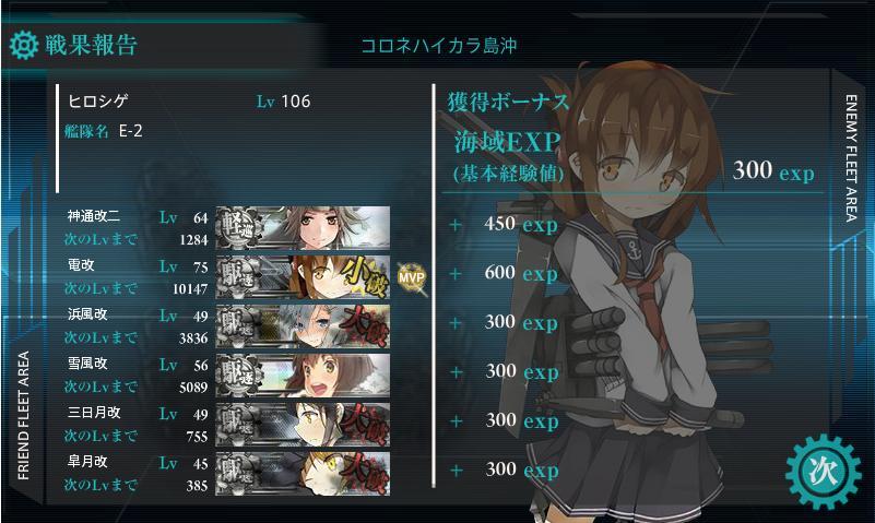 艦これ15秋イベ E-2甲クリア画面