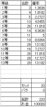 12_年間統計
