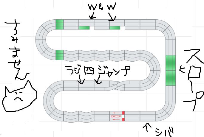 11月3日 ミニ四駆コース