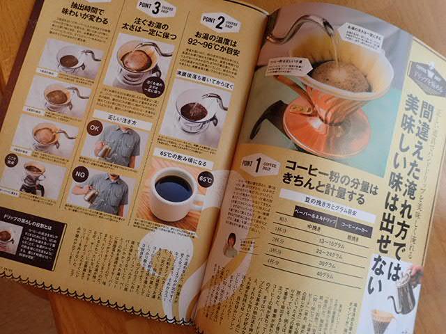 珈琲ベストアイテム (2)